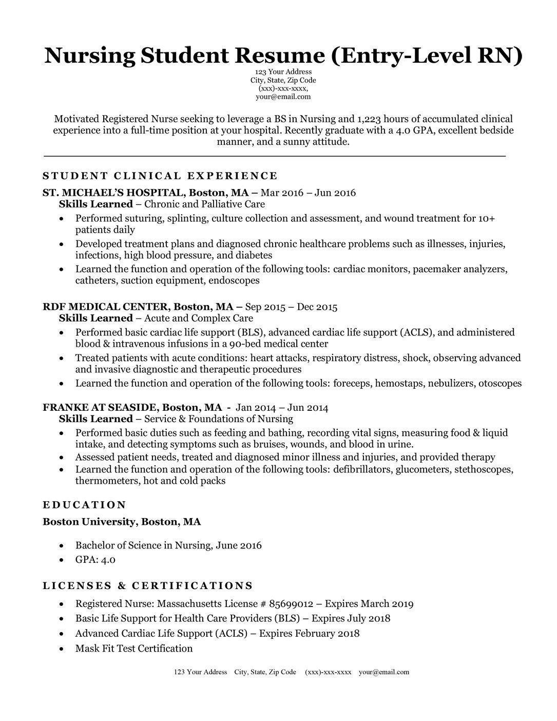 007 Outstanding Graduate Nurse Resume Template Example  Student Free New Practitioner GradFull