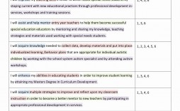 007 Outstanding Professional Development Plan Template For Nurse High Definition  Nurses Sample Goal Example