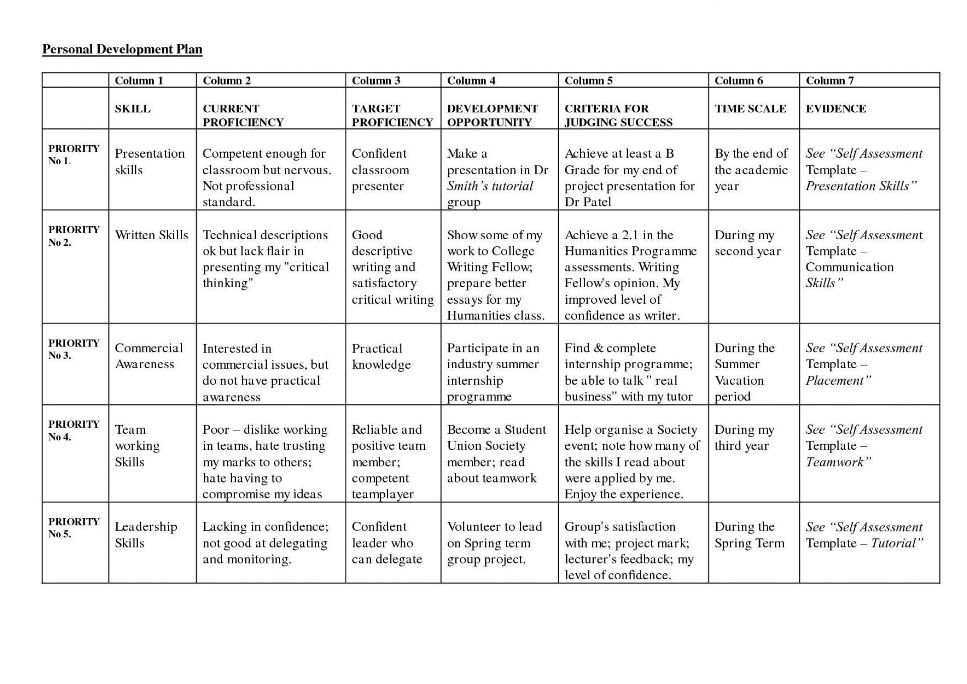 007 Outstanding Professional Development Plan Template Word Sample 1920