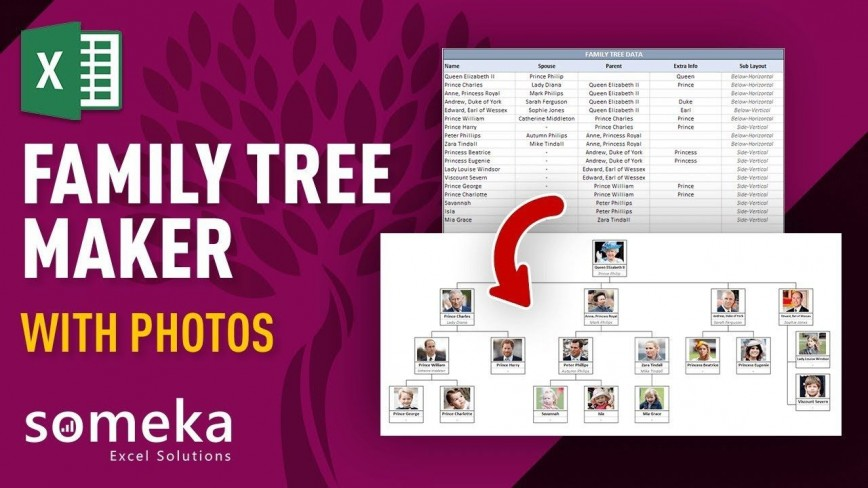 007 Phenomenal Excel Family Tree Template Photo  10 Generation Download Free Editable868