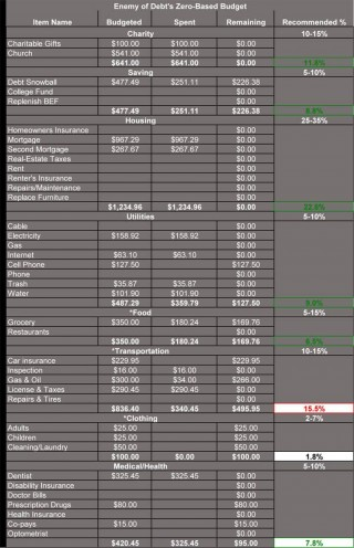 007 Phenomenal Free Monthly Budget Template Example  Household Excel Expense Report Download320