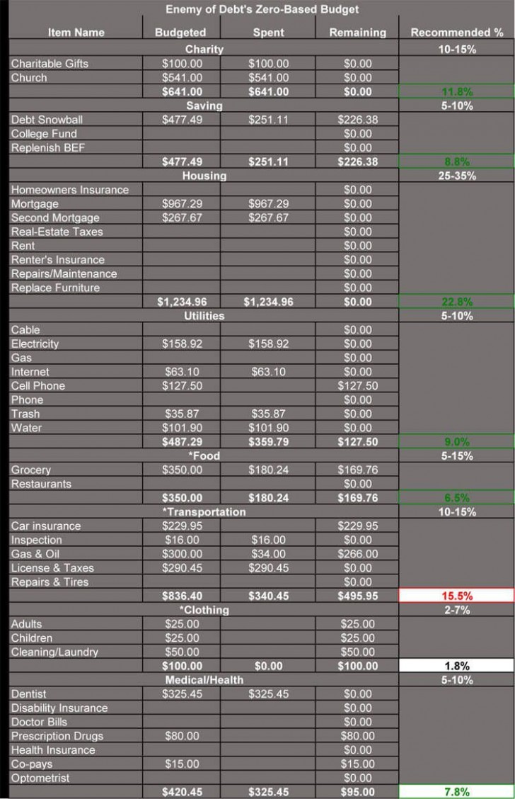 007 Phenomenal Free Monthly Budget Template Example  Household Excel Expense Report Download728