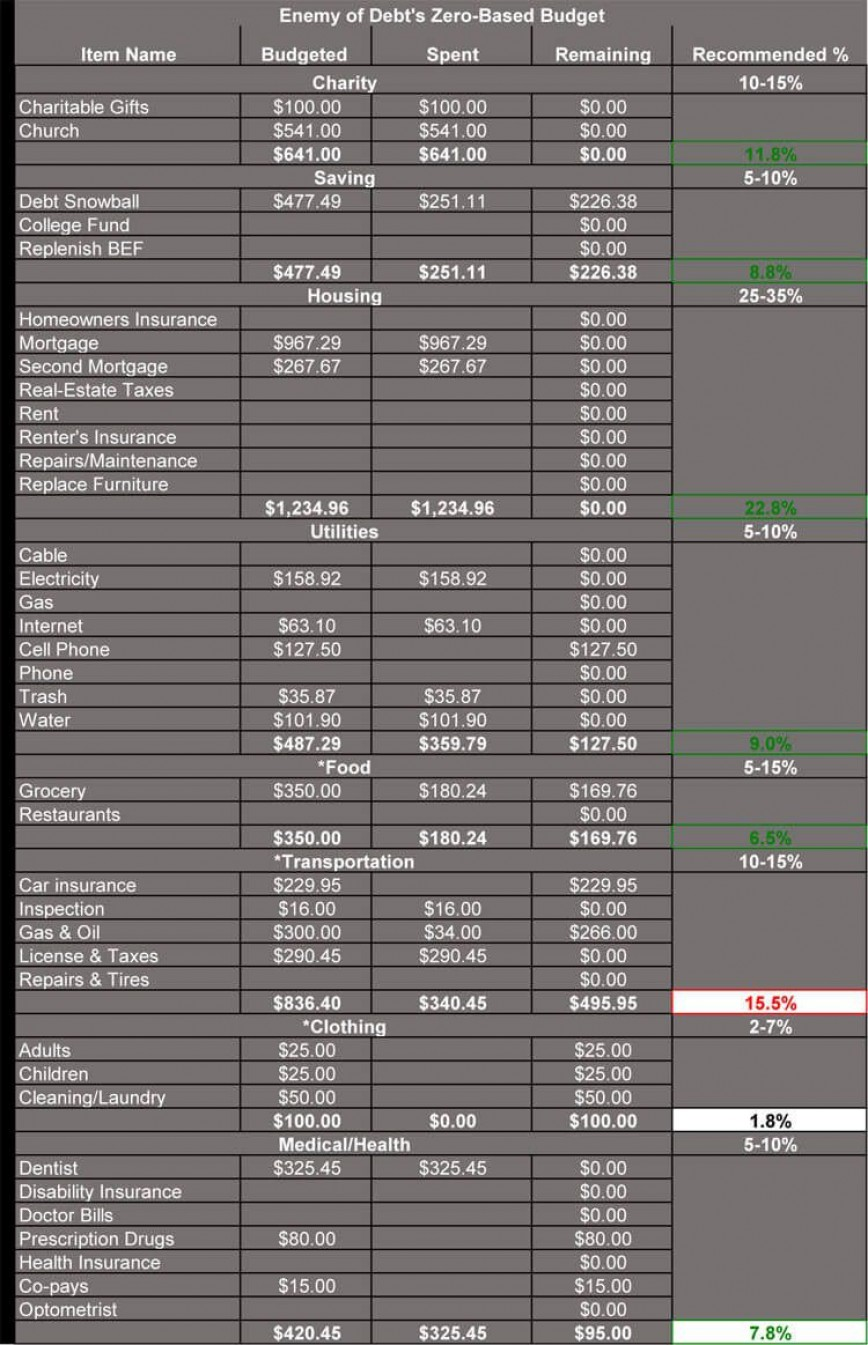 007 Phenomenal Free Monthly Budget Template Example  Household Excel Expense Report Download868