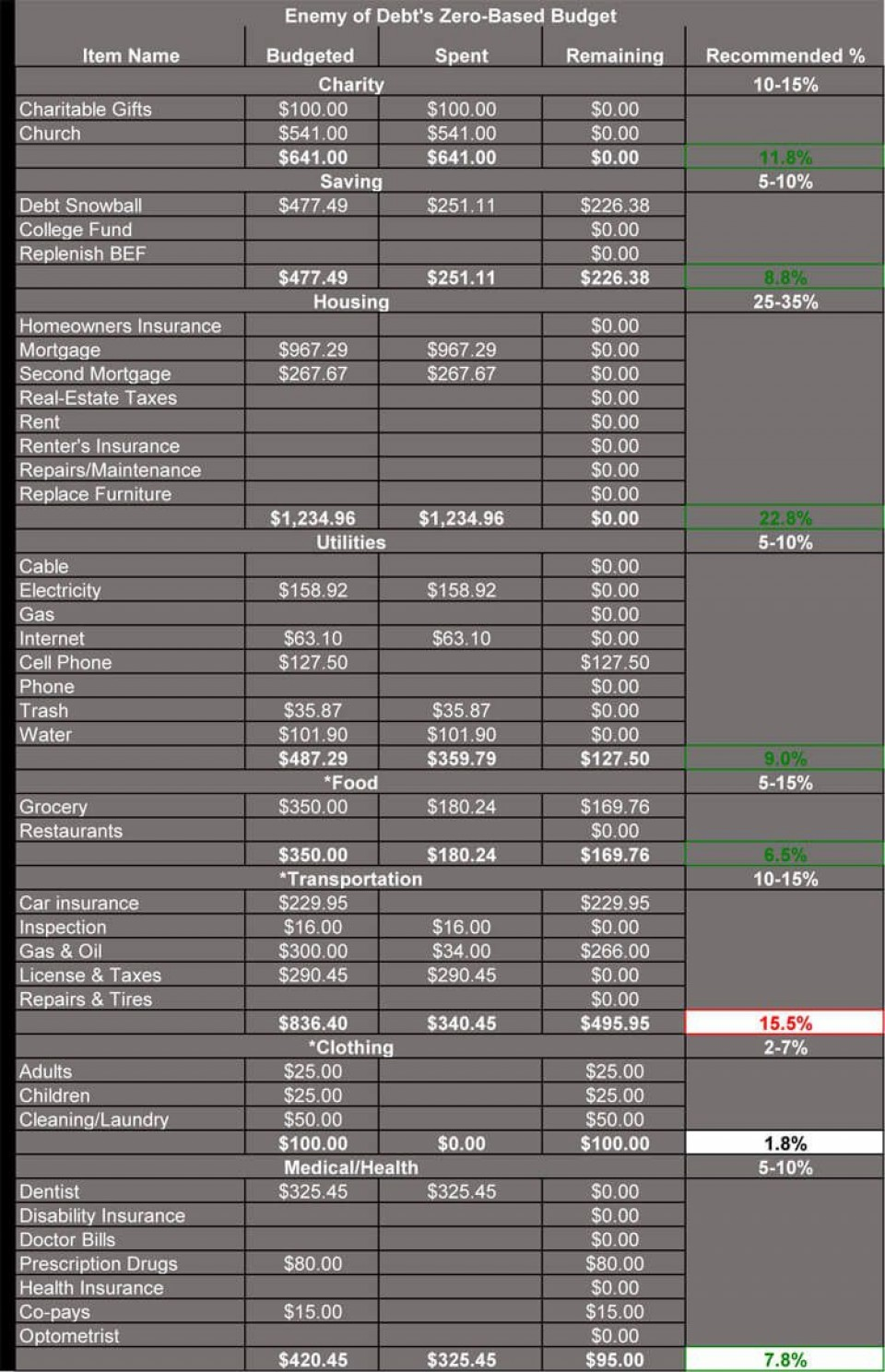 007 Phenomenal Free Monthly Budget Template Example  Household Excel Expense Report Download960
