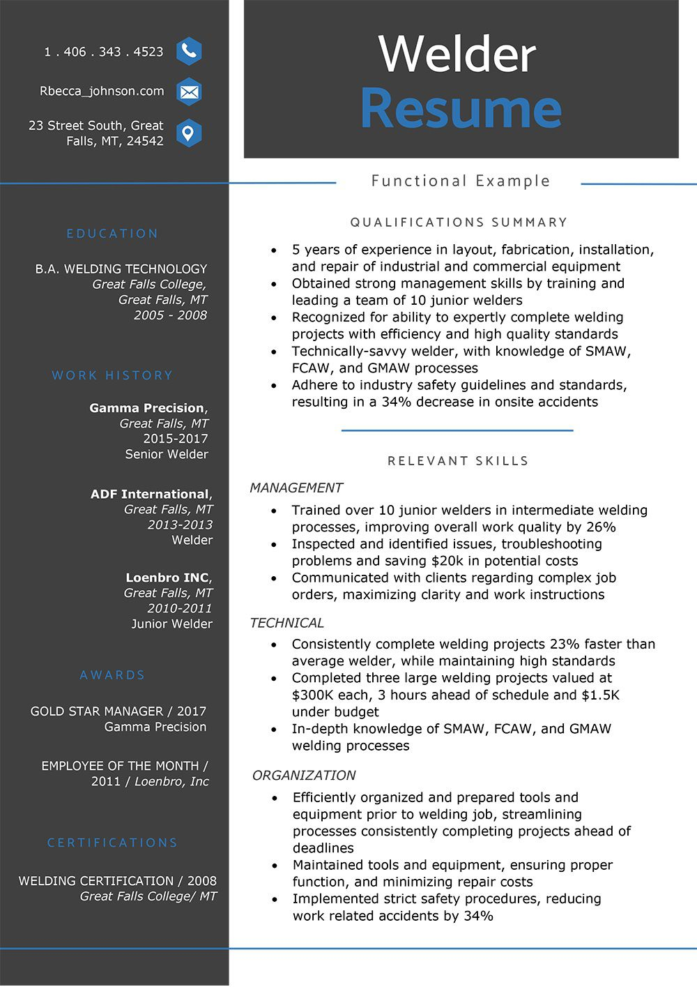 Free Functional Resume Template Addictionary