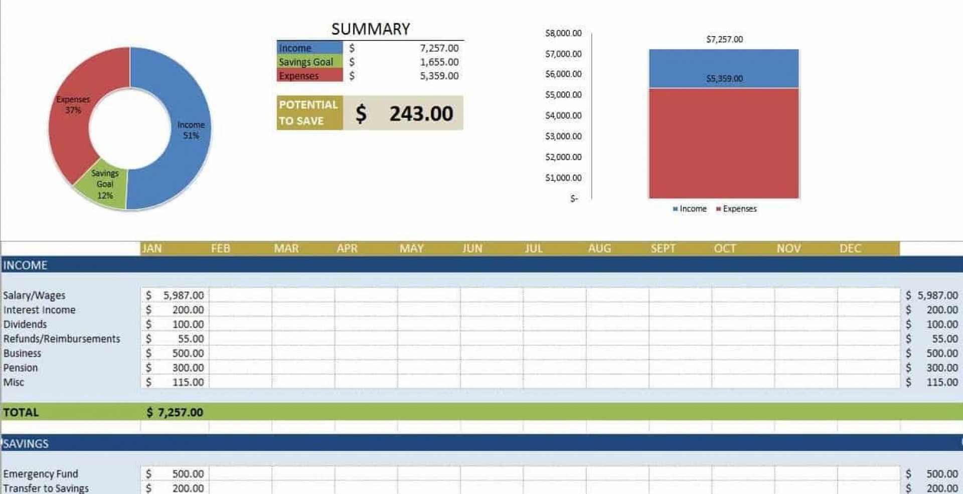 007 Sensational Personal Expense Spreadsheet Excel Template Sample  Monthly Budget1920