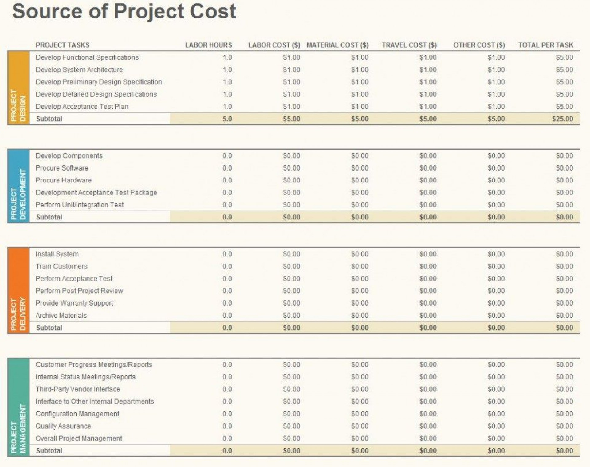 Project Budget Template Excel Addictionary