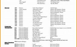 007 Sensational Technical Theatre Resume Template Concept  Google Doc