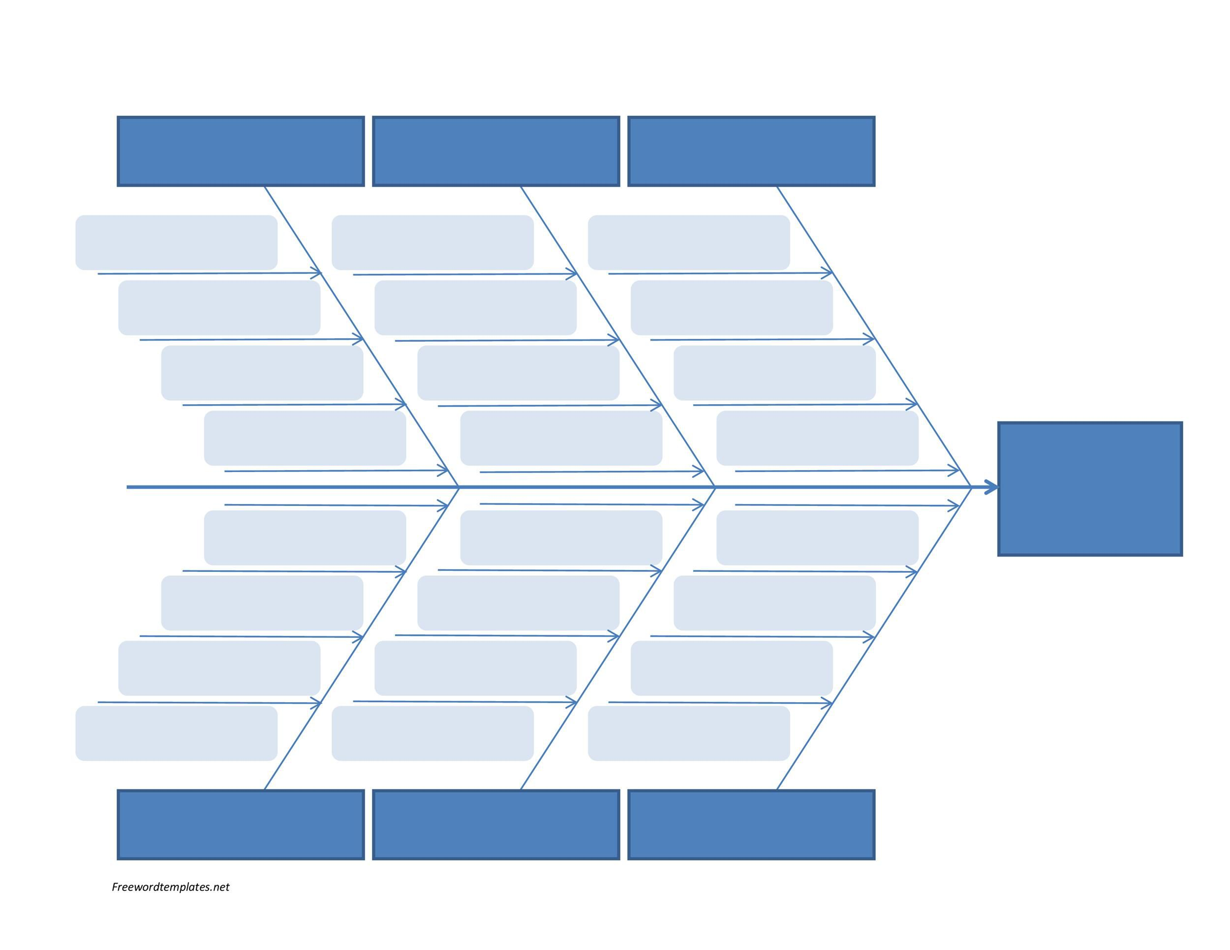 007 Shocking Blank Fishbone Diagram Template Image  Downloadable Word PdfFull
