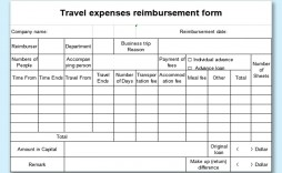 007 Shocking Excel Busines Travel Expense Template Image