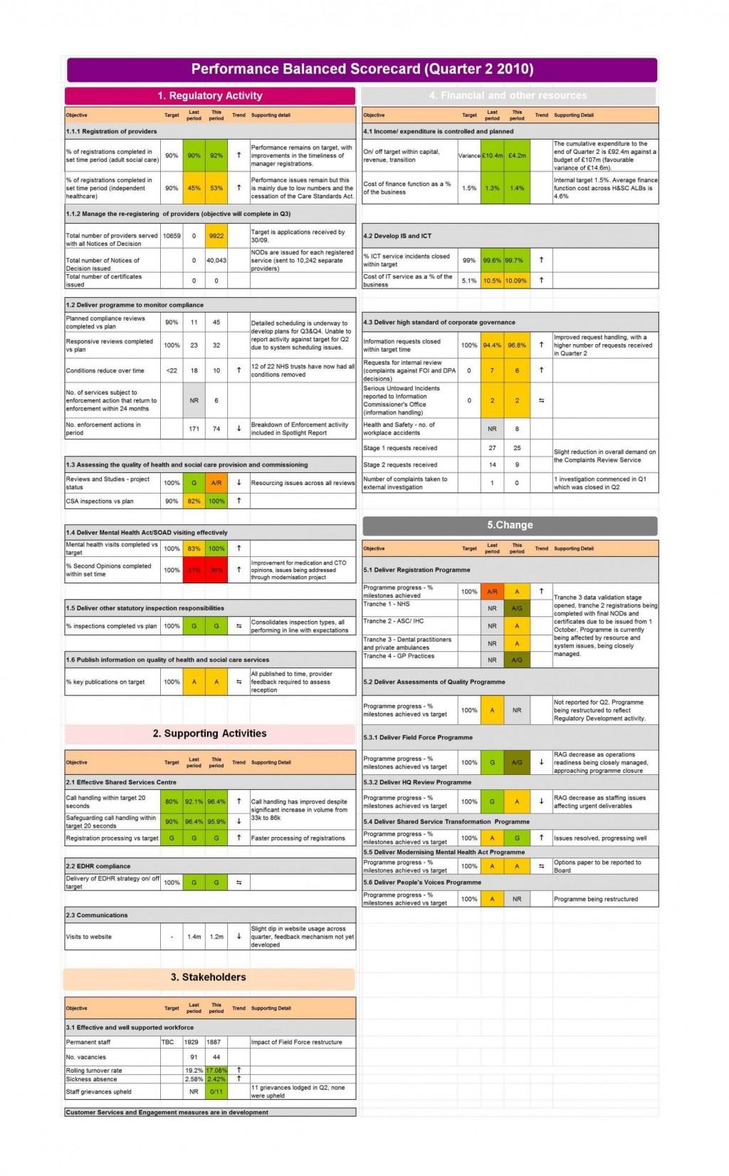 007 Shocking Score Nonprofit Busines Plan Template Highest Clarity Large