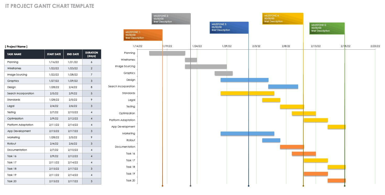 Excel Gantt Chart Template Addictionary