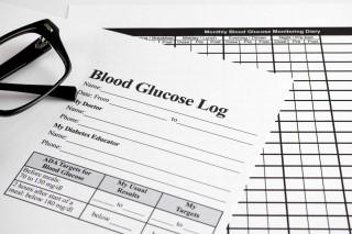 007 Singular Blood Sugar Diary Template Inspiration 320