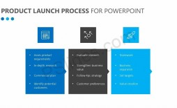 007 Singular Product Launch Plan Powerpoint Template Free Concept