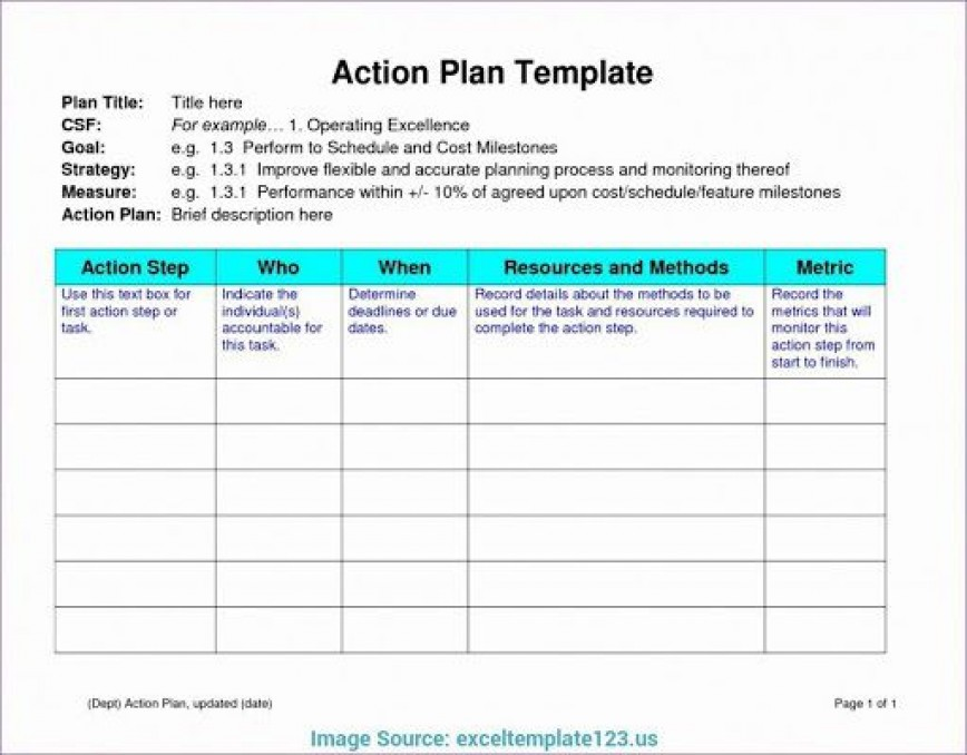Goal Planning Template Word from www.addictionary.org