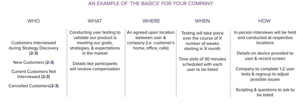 007 Singular Simple Test Plan Template Inspiration  Software UatLarge