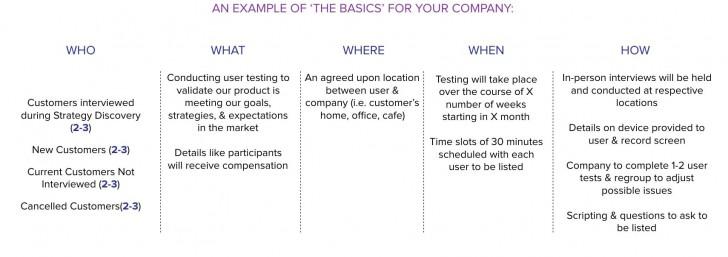 007 Singular Simple Test Plan Template Inspiration  Software Uat728