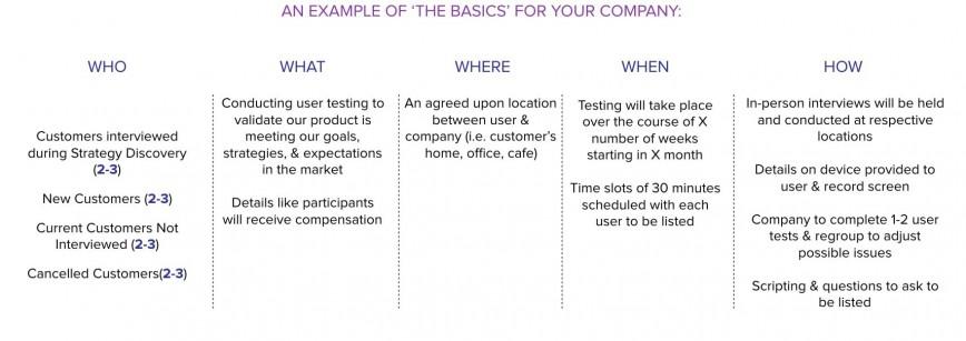 007 Singular Simple Test Plan Template Inspiration  Software Uat868