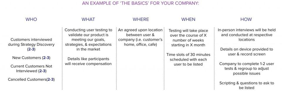 007 Singular Simple Test Plan Template Inspiration  Software Uat960