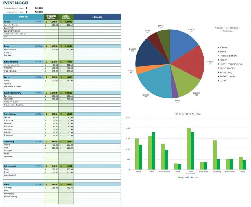 007 Staggering Event Planning Budget Worksheet Template Sample  Free Download Planner Spreadsheet868