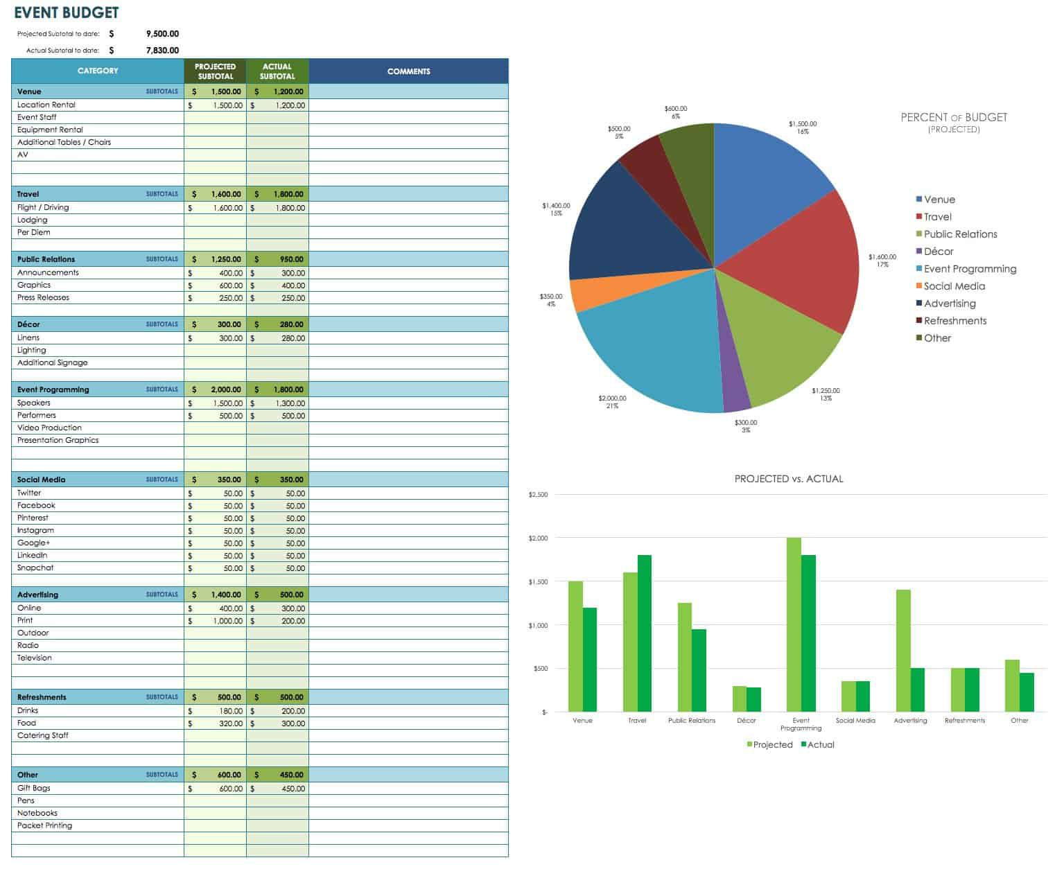 007 Staggering Event Planning Budget Worksheet Template Sample  Free Download Planner SpreadsheetFull