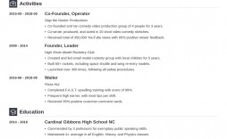 007 Stirring College Admission Resume Template Sample  Templates App Application Microsoft Word