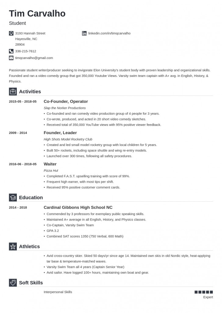 007 Stirring College Admission Resume Template Sample  Microsoft Word Application Download728