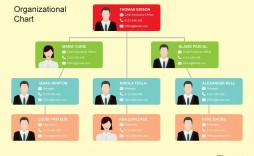 007 Stirring Microsoft Office Organizational Chart Template Sample  Templates Flow Excel