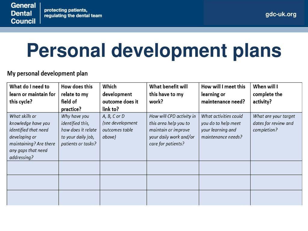 007 Stirring Personal Development Plan Template Gdc Example  FreeLarge