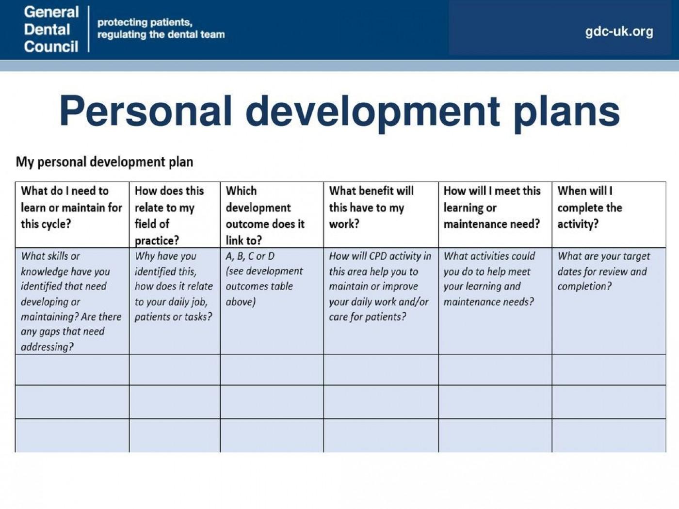 007 Stirring Personal Development Plan Template Gdc Example  Free1400