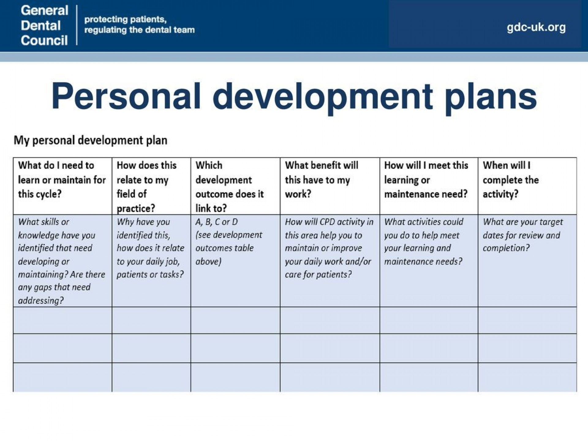 007 Stirring Personal Development Plan Template Gdc Example  Free1920