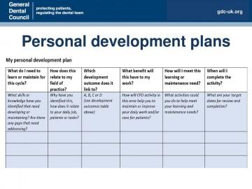 007 Stirring Personal Development Plan Template Gdc Example  Free360