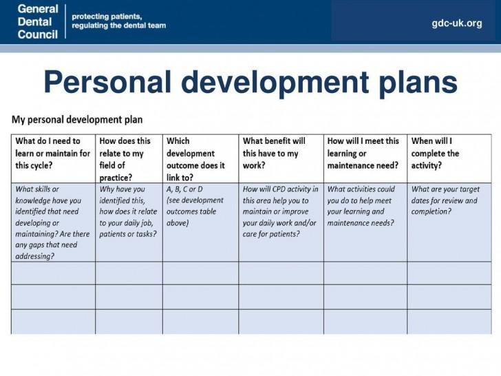 007 Stirring Personal Development Plan Template Gdc Example  Free728