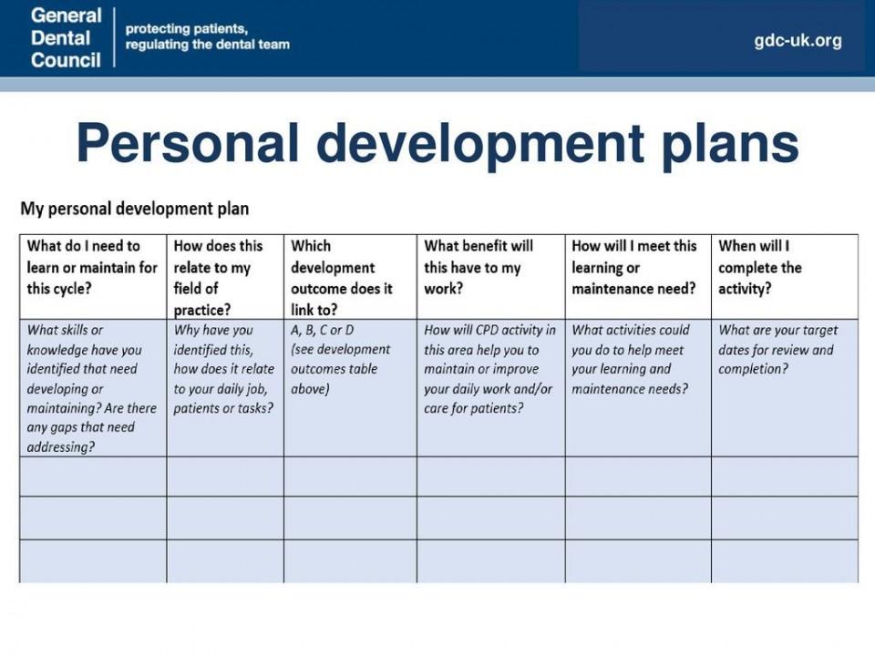 007 Stirring Personal Development Plan Template Gdc Example  Free960
