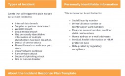 007 Stirring Security Incident Response Plan Template High Def  Hipaa Pci Nist