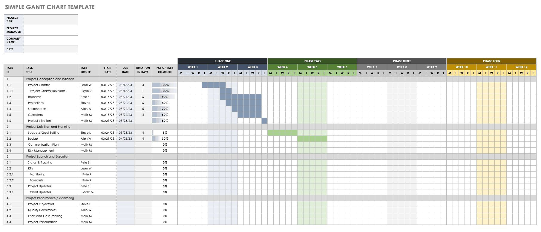 007 Stirring Simple Gantt Chart Template Design  Free Microsoft Excel Download Monthly XlFull