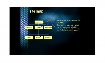 007 Stirring Website Site Map Template Highest Quality 360