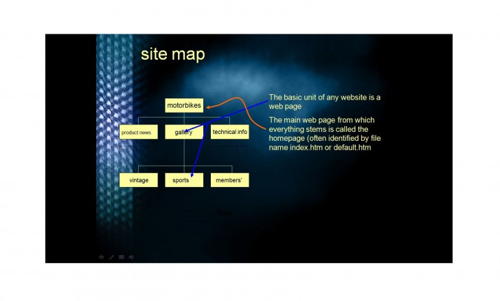 007 Stirring Website Site Map Template Highest Quality 728