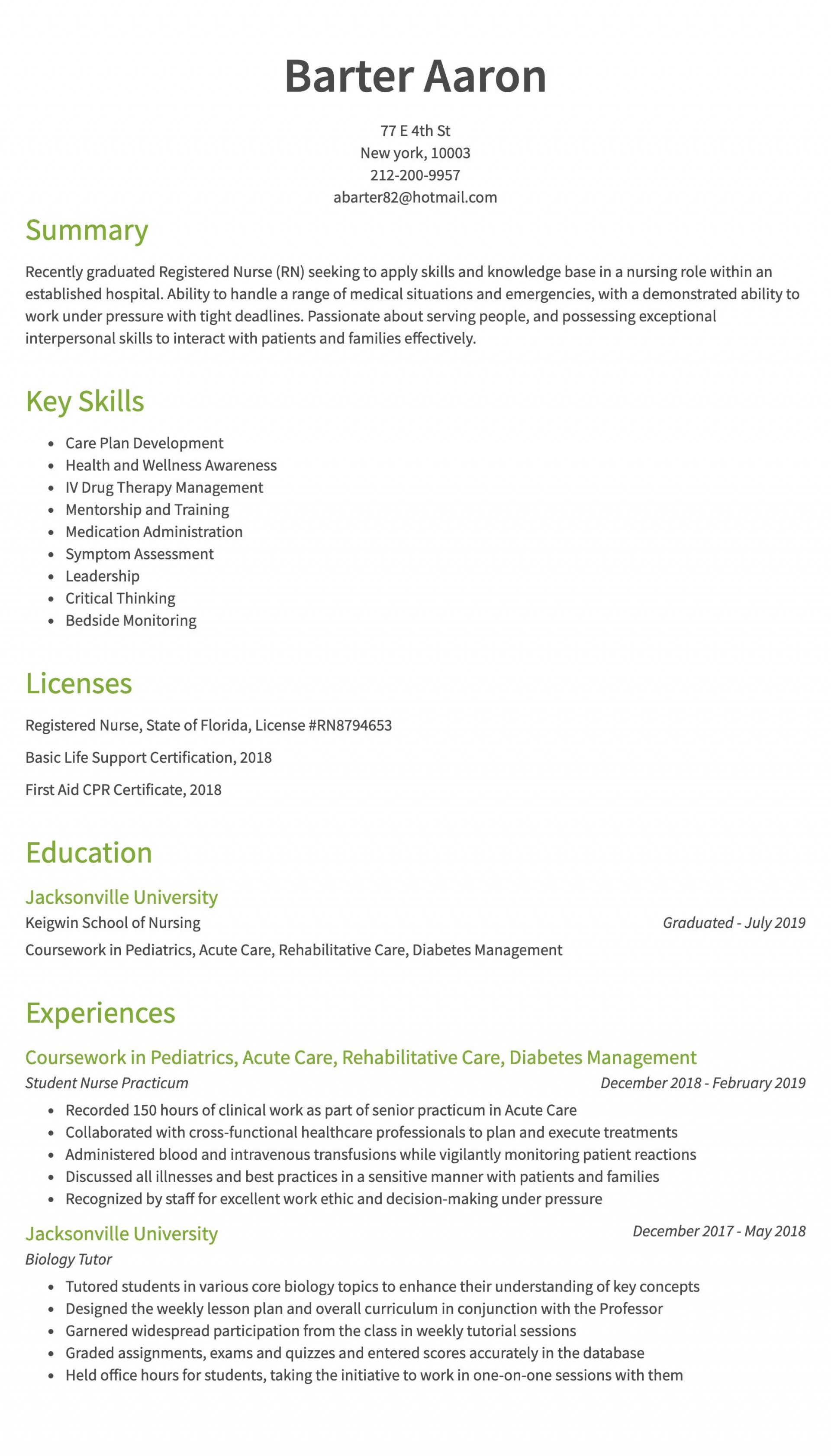 007 Striking Rn Graduate Resume Template High Resolution  New Grad Nurse1920