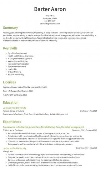 007 Striking Rn Graduate Resume Template High Resolution  New Grad Nurse320