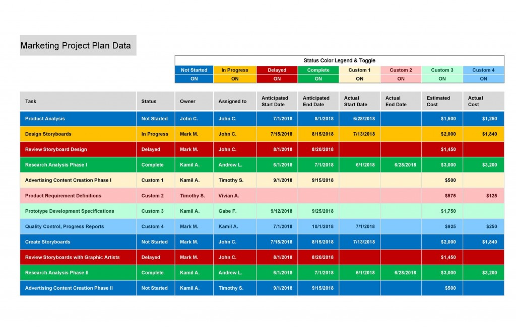 007 Stunning Free Word Project Management Tracking Template Image  TemplatesLarge
