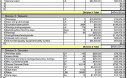 007 Stunning Microsoft Excel Home Renovation Budget Template Photo