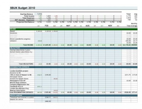 007 Stunning Personal Finance Template Excel High Resolution  Expense Free Uk Banking480