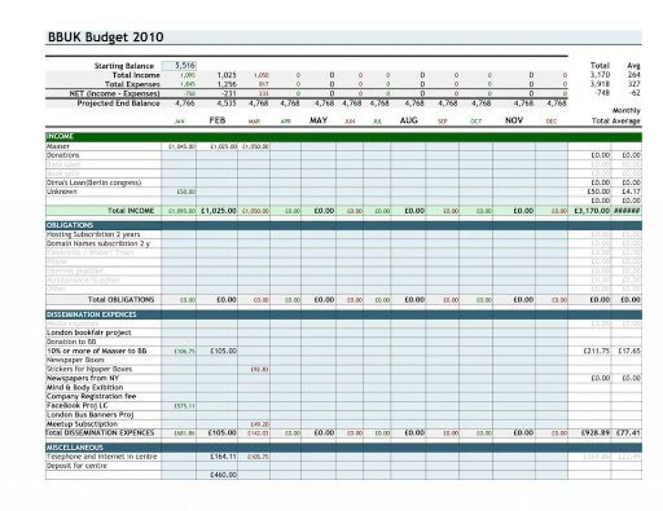 007 Stunning Personal Finance Template Excel High Resolution  Expense Free Uk Banking960