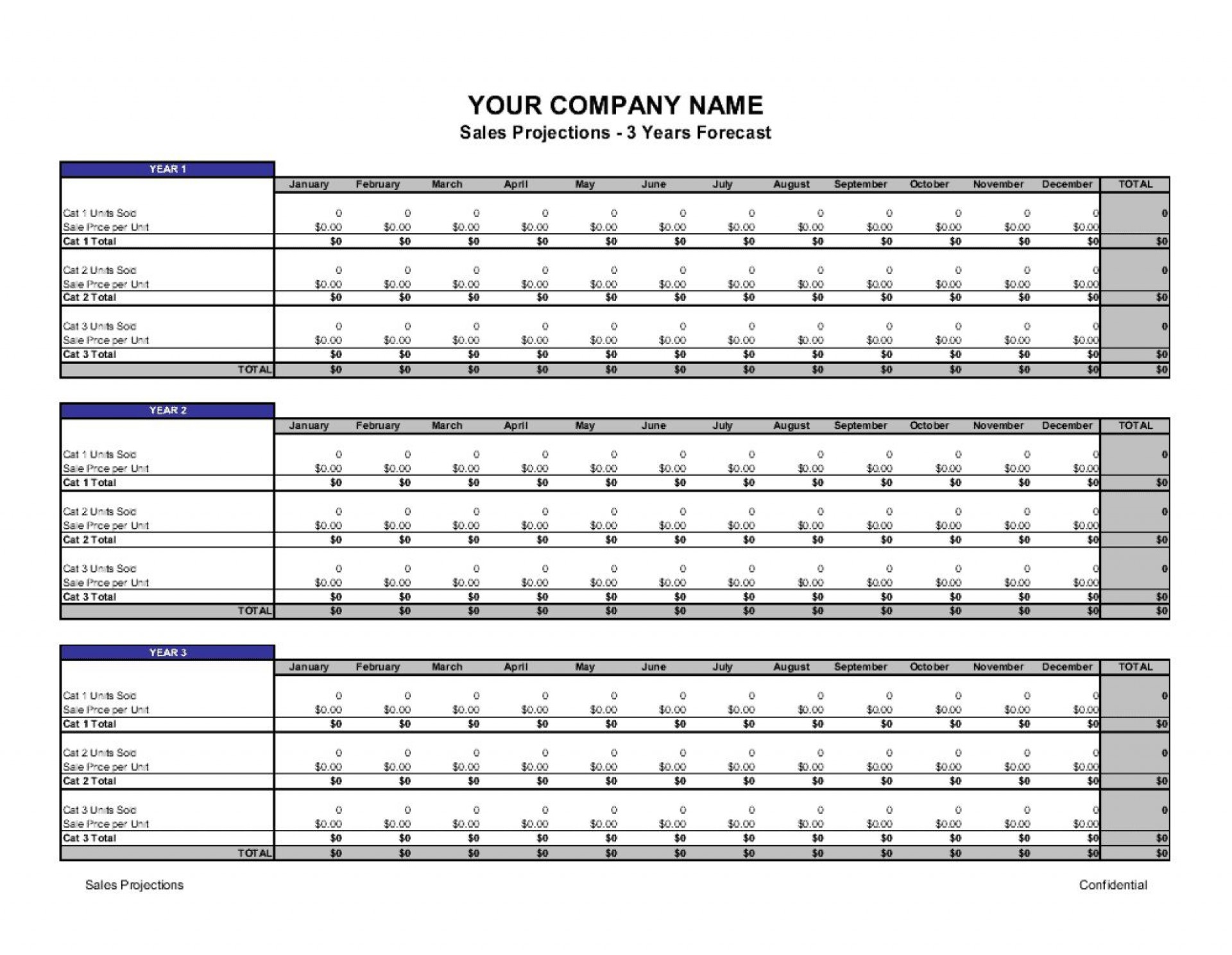 Sale Forecast Template Excel Addictionary
