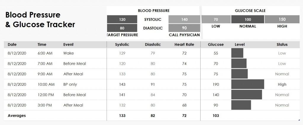 007 Stupendou Blood Glucose Spreadsheet Template Image  TrackingLarge