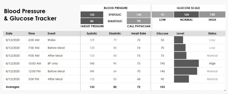 007 Stupendou Blood Glucose Spreadsheet Template Image  Tracking728