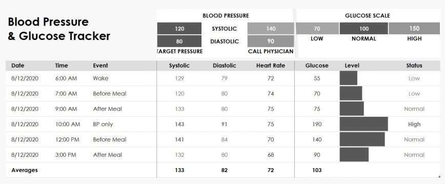 007 Stupendou Blood Glucose Spreadsheet Template Image  Tracking868