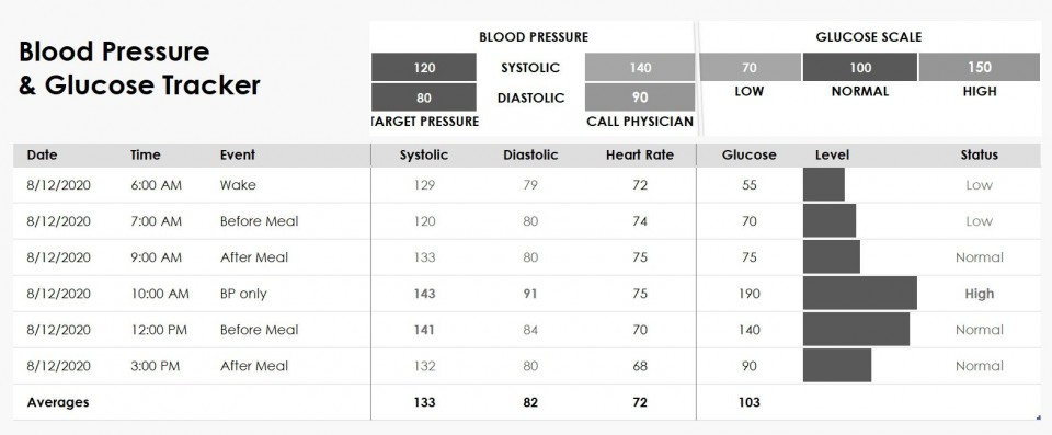 007 Stupendou Blood Glucose Spreadsheet Template Image  Tracking960