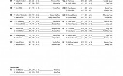 007 Stupendou Football Depth Chart Template Photo  American Excel Format Pdf Blank